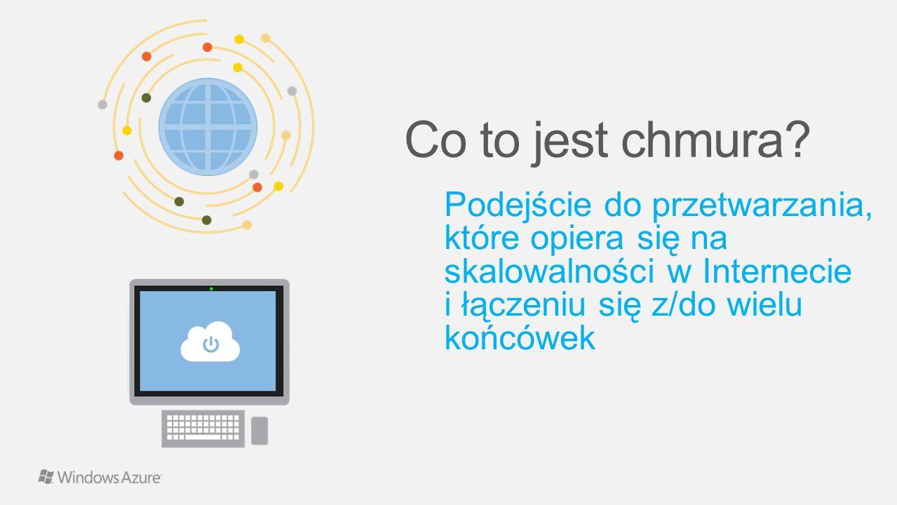 Podejście do przetwarzania, które opiera się na skalowalności w Internecie i łączeniu się z/do wielu końcówek