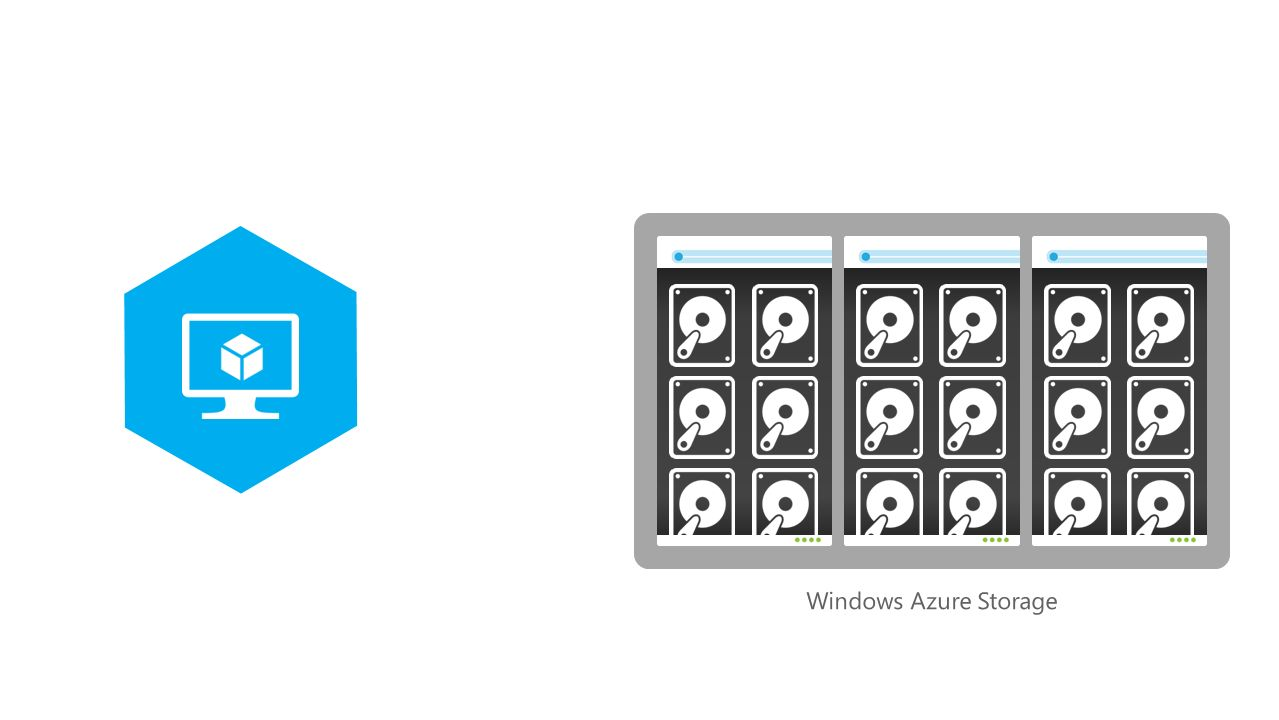 Windows Azure Storage VM with persistent drive