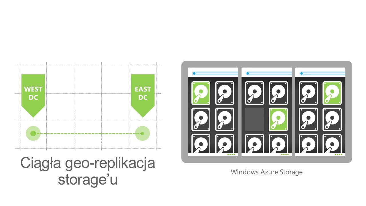 Ciągła geo-replikacja storageu > 500 miles Windows Azure Storage