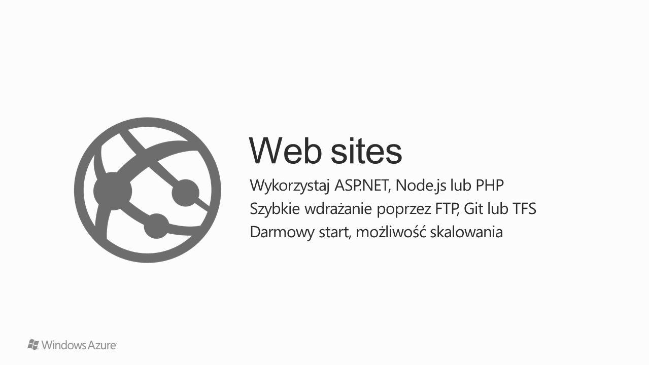 Web sites Wykorzystaj ASP.NET, Node.js lub PHP Szybkie wdrażanie poprzez FTP, Git lub TFS Darmowy start, możliwość skalowania