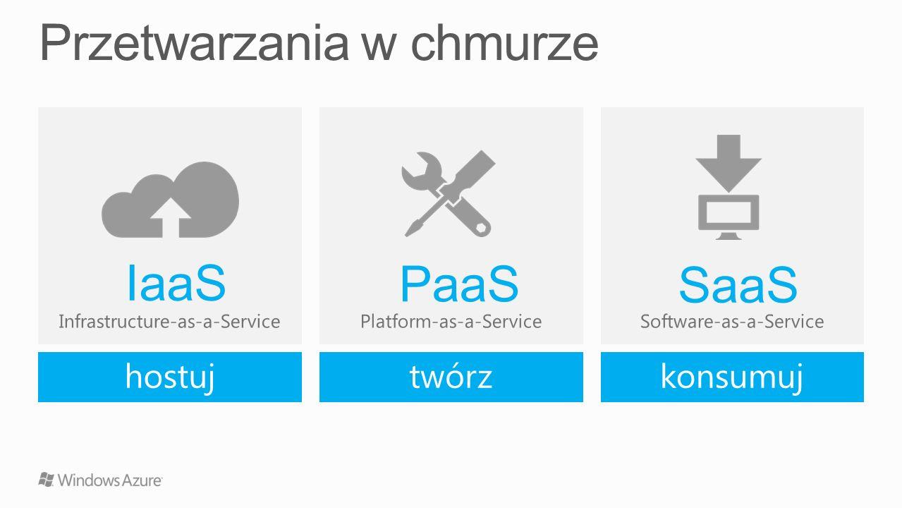 Windows Azure udostępnia szeroki zestaw usług, które można wybierać do stworzenia aplikacji Global Data Center Footprint 99.95% miesięcznego SLA.