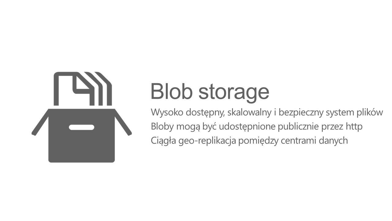 Blob storage Wysoko dostępny, skalowalny i bezpieczny system plików Bloby mogą być udostępnione publicznie przez http Ciągła geo-replikacja pomiędzy c