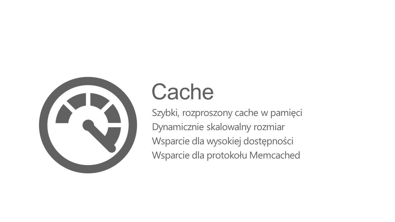 Cache Szybki, rozproszony cache w pamięci Dynamicznie skalowalny rozmiar Wsparcie dla wysokiej dostępności Wsparcie dla protokołu Memcached