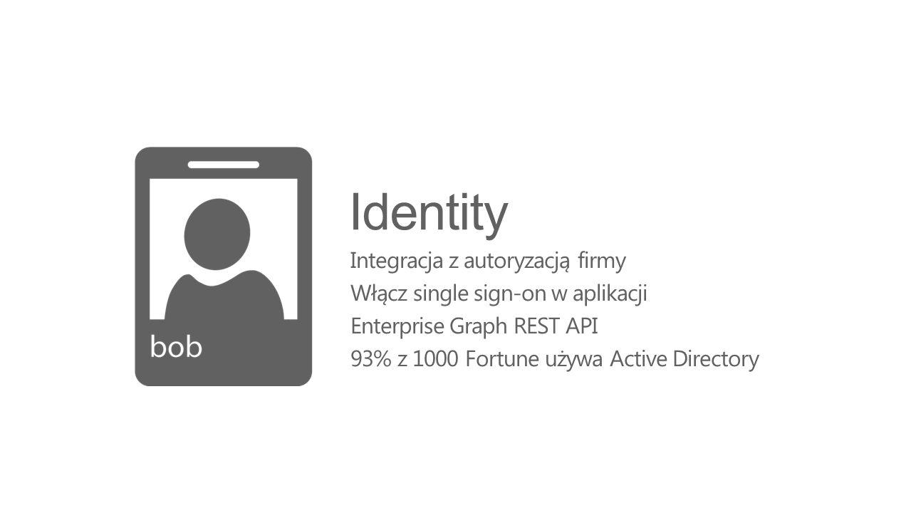 Identity Integracja z autoryzacją firmy Włącz single sign-on w aplikacji Enterprise Graph REST API 93% z 1000 Fortune używa Active Directory