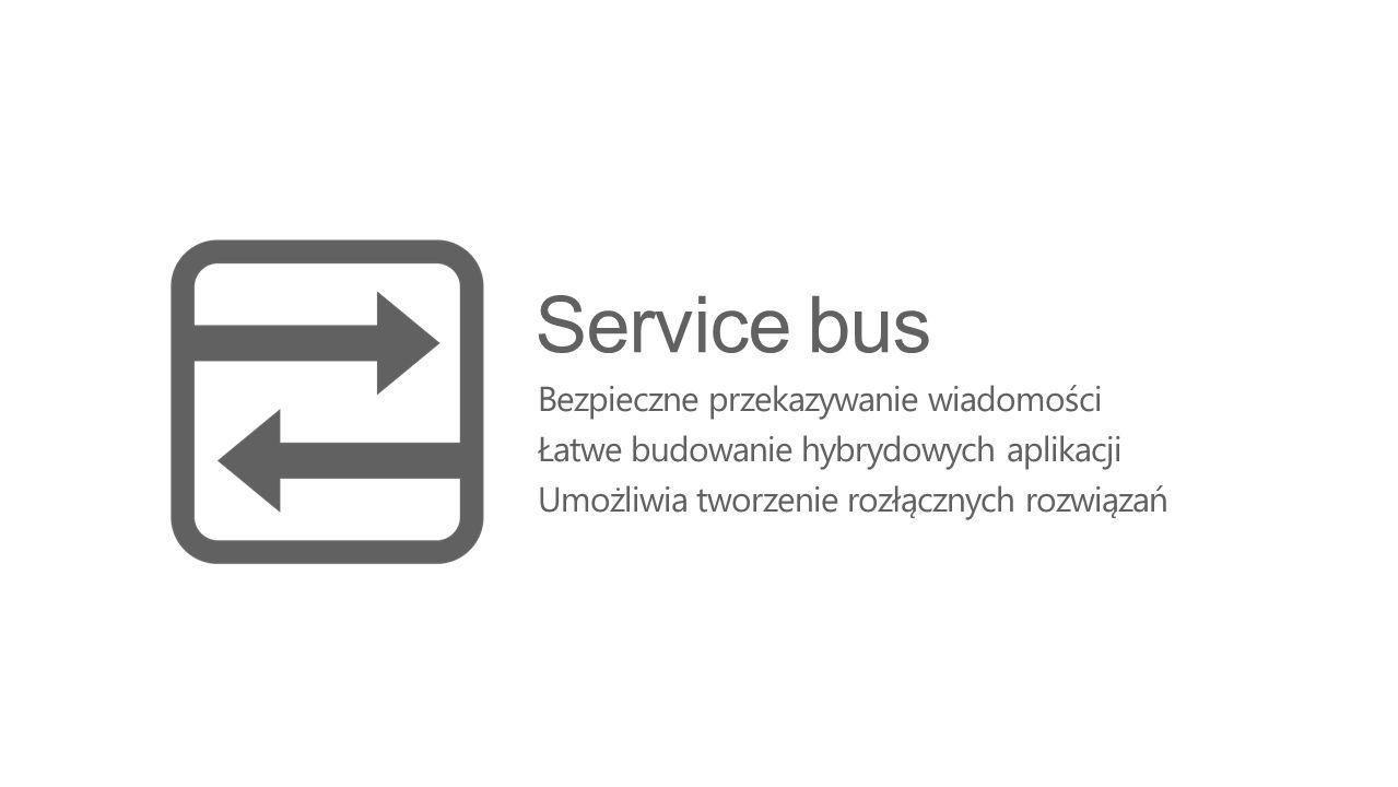 Service bus Bezpieczne przekazywanie wiadomości Łatwe budowanie hybrydowych aplikacji Umożliwia tworzenie rozłącznych rozwiązań