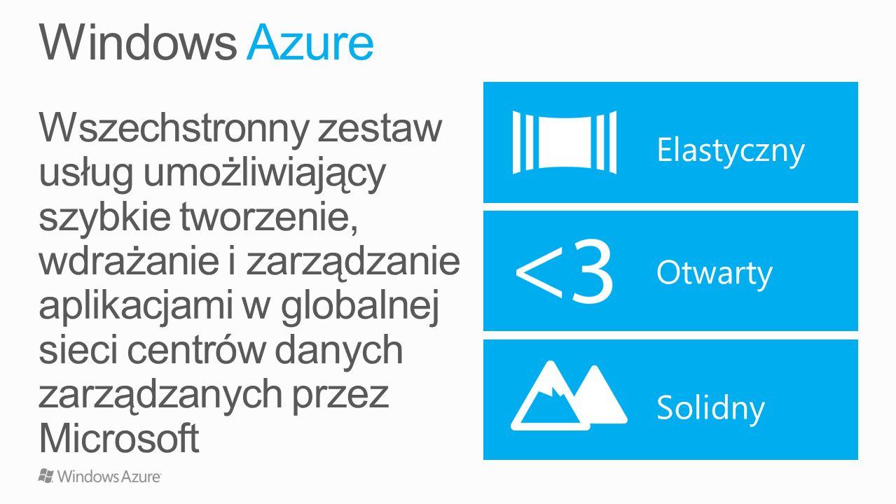 Windows Azure Twoje Data Center