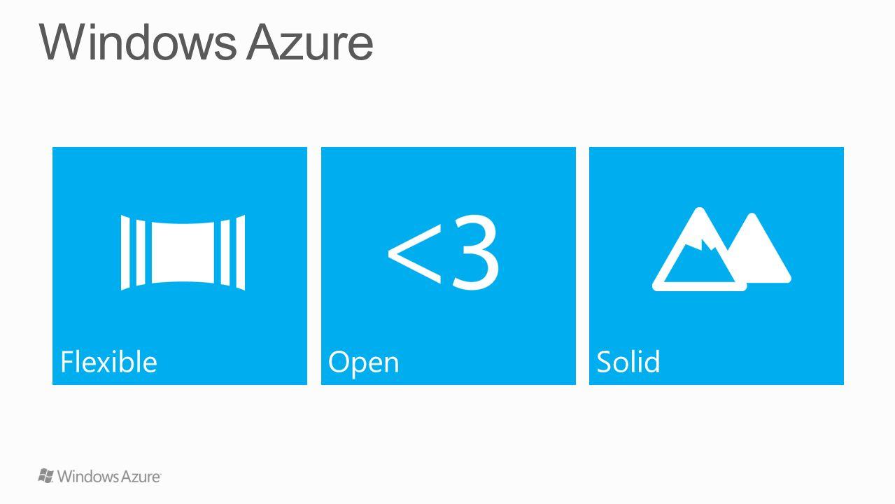Windows Azure Datacenter Service Package Zarezerwowanie instancji dla Ról Wdrożenie kodu aplikacji Konfiguracja sieci