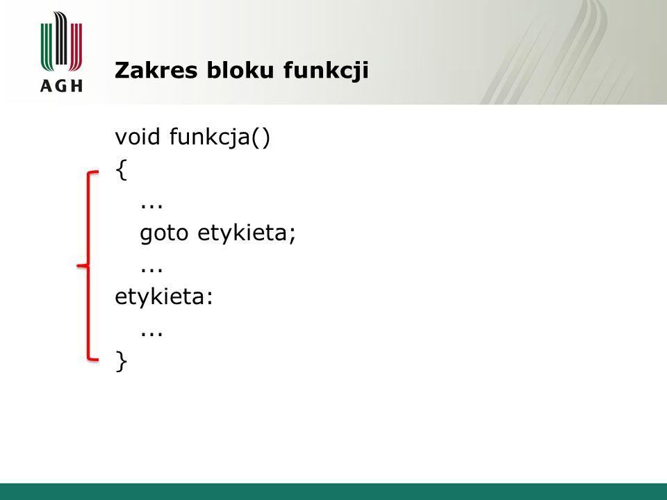 Zakres bloku funkcji void funkcja() {... goto etykieta;... etykieta:... }