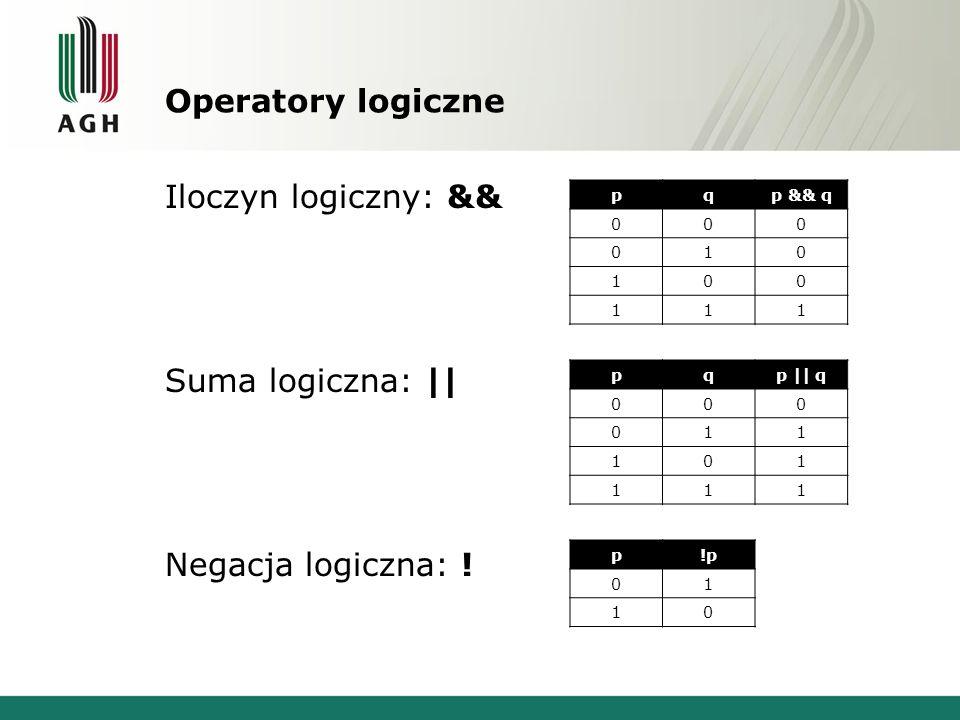 Operatory logiczne Iloczyn logiczny: && Suma logiczna: || Negacja logiczna: ! pqp && q 000 010 100 111 pqp || q 000 011 101 111 p!p 01 10