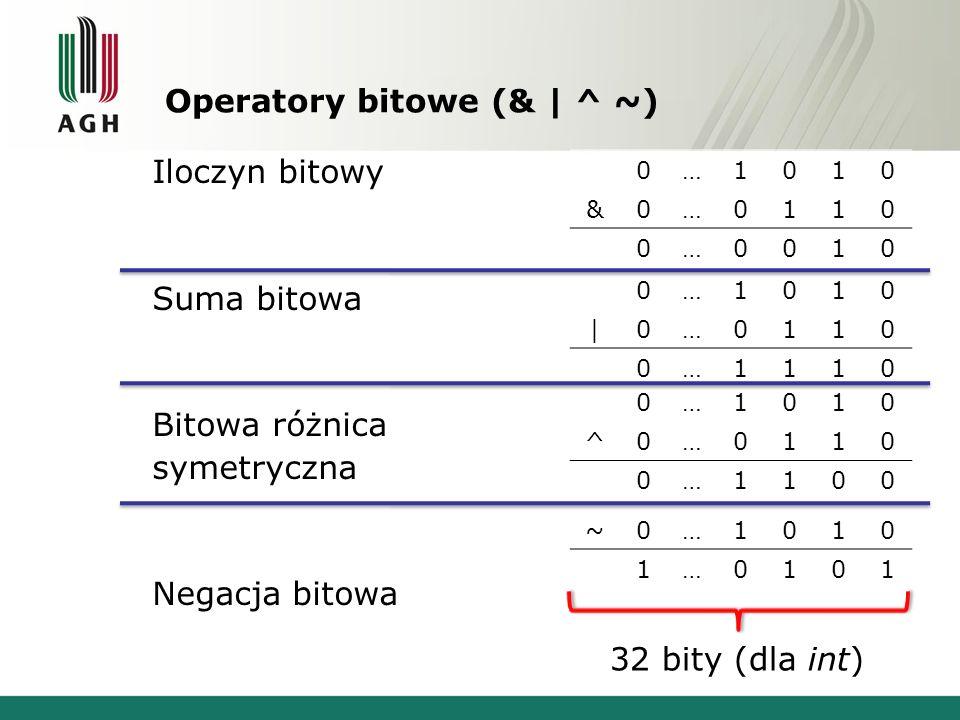 Operatory bitowe (& | ^ ~) 0…1010 &0…0110 0…0010 Iloczyn bitowy Suma bitowa Bitowa różnica symetryczna Negacja bitowa 0…1010 |0…0110 0…1110 0…1010 ^0…