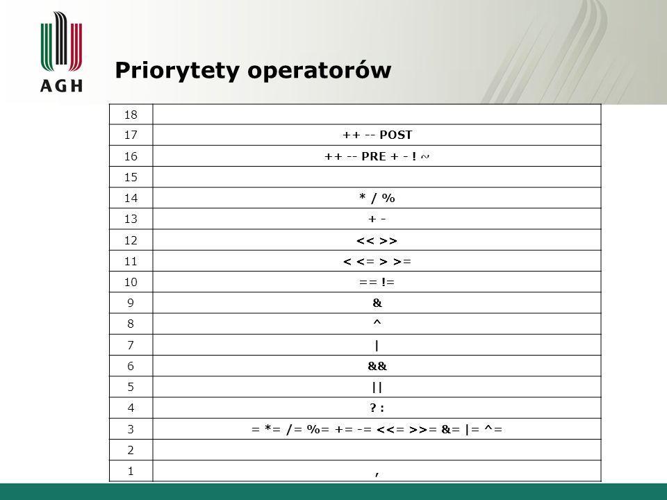 Priorytety operatorów 18 17++ -- POST 16++ -- PRE + - ! ~ 15 14* / % 13+ - 12 > 11 >= 10== != 9& 8^ 7| 6&& 5|| 4? : 3= *= /= %= += -= >= &= |= ^= 2 1,