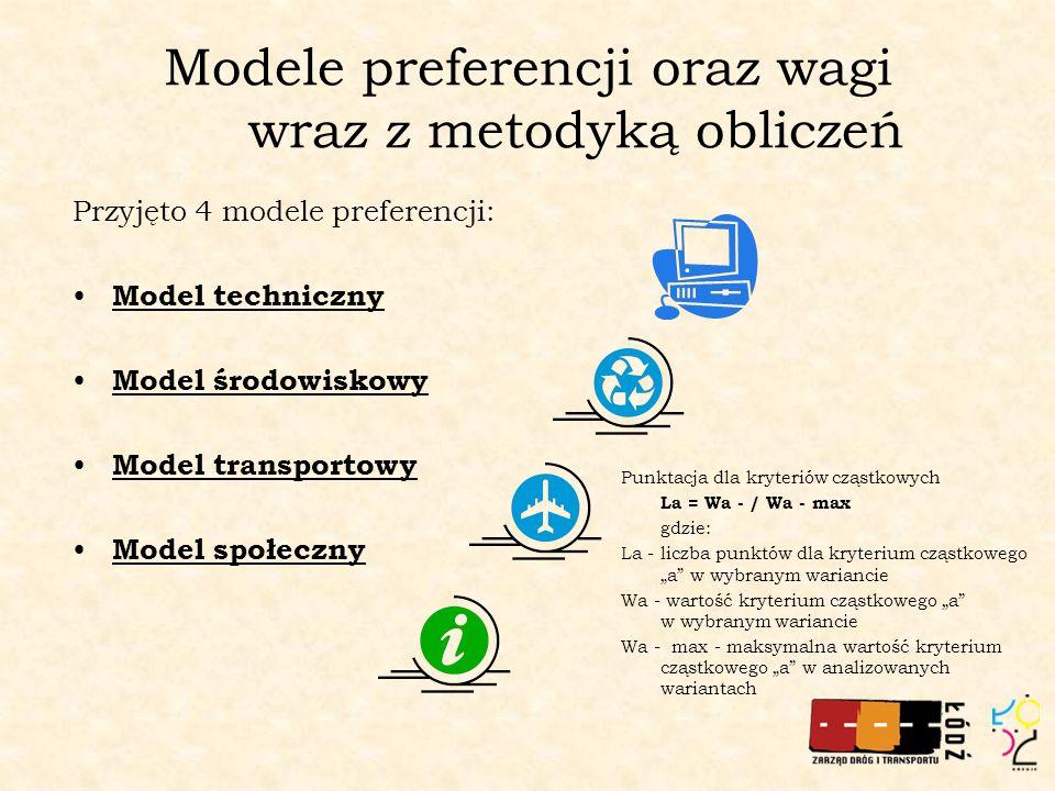 Modele preferencji oraz wagi wraz z metodyką obliczeń Przyjęto 4 modele preferencji: Model techniczny Model środowiskowy Model transportowy Model społ