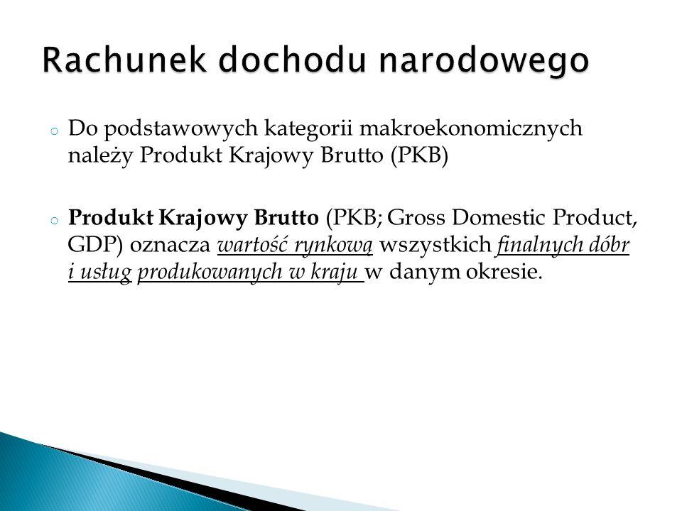 o Do podstawowych kategorii makroekonomicznych należy Produkt Krajowy Brutto (PKB) o Produkt Krajowy Brutto (PKB; Gross Domestic Product, GDP) oznacza