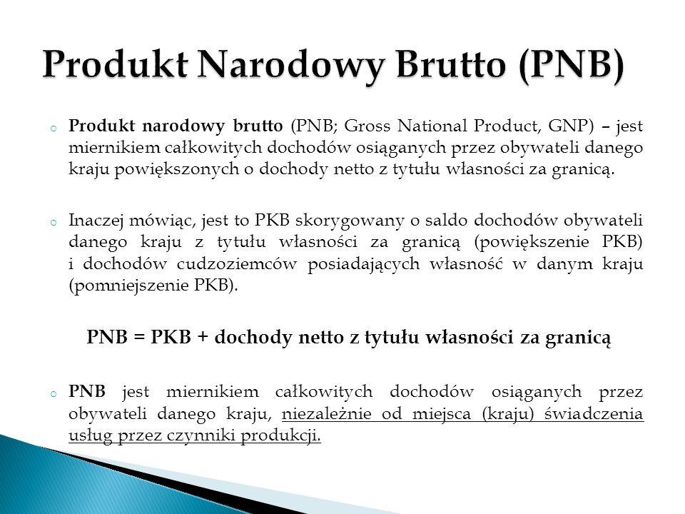 o Produkt narodowy brutto (PNB; Gross National Product, GNP) – jest miernikiem całkowitych dochodów osiąganych przez obywateli danego kraju powiększon