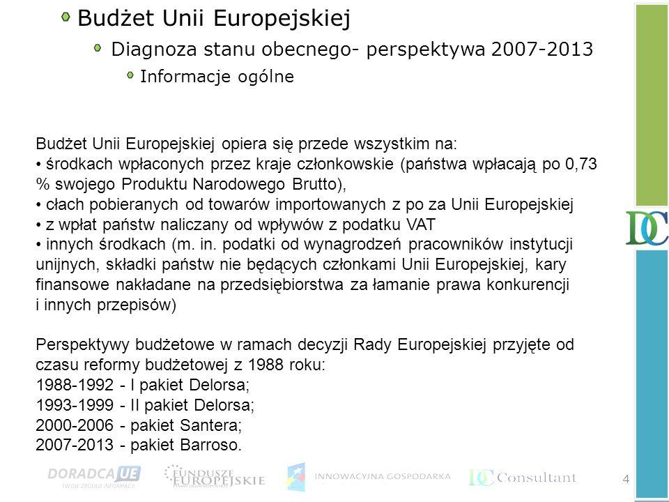 Budżet Unii Europejskiej Diagnoza stanu obecnego- perspektywa 2007-2013 Informacje ogólne Budżet Unii Europejskiej opiera się przede wszystkim na: środkach wpłaconych przez kraje członkowskie (państwa wpłacają po 0,73 % swojego Produktu Narodowego Brutto), cłach pobieranych od towarów importowanych z po za Unii Europejskiej z wpłat państw naliczany od wpływów z podatku VAT innych środkach (m.