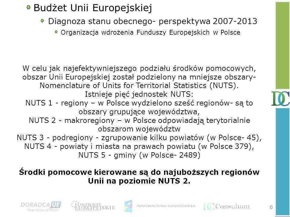 17 Perspektywa 2014-2020 Spodziewane kierunki zmian w dotacjach dla przedsiębiorstw Spodziewana forma dotacji unijnych: Pożyczki Fundusze poręczeniowe Dotacje bezpośrednie (bezzwrotne)