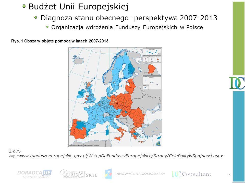 7 Budżet Unii Europejskiej Diagnoza stanu obecnego- perspektywa 2007-2013 Organizacja wdrożenia Funduszy Europejskich w Polsce Źr ó dło: http:// www.funduszeeuropejskie.gov.pl/WstepDoFunduszyEuropejskich/Strony/CelePolitykiSpojnosci.aspx Rys.