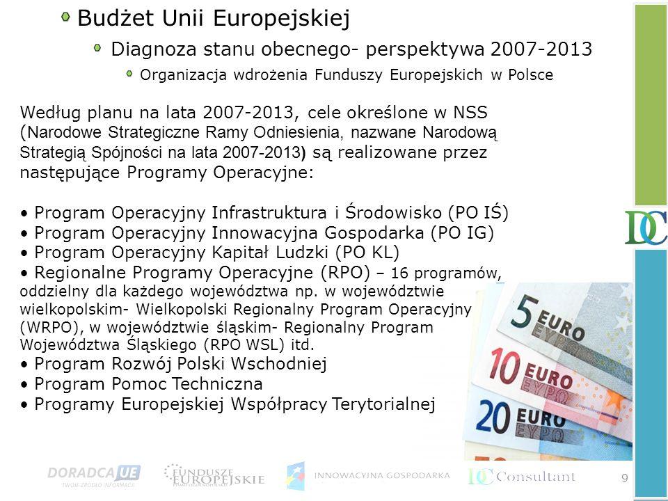 Według planu na lata 2007-2013, cele określone w NSS ( Narodowe Strategiczne Ramy Odniesienia, nazwane Narodową Strategią Spójności na lata 2007-2013) są realizowane przez następujące Programy Operacyjne: Program Operacyjny Infrastruktura i Środowisko (PO IŚ) Program Operacyjny Innowacyjna Gospodarka (PO IG) Program Operacyjny Kapitał Ludzki (PO KL) Regionalne Programy Operacyjne (RPO) – 16 programów, oddzielny dla każdego województwa np.