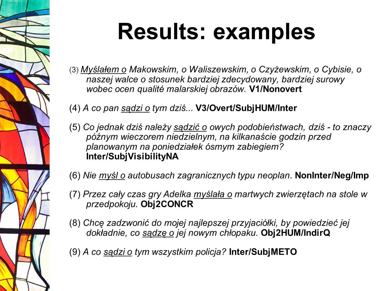 Results: examples (3) Myślałem o Makowskim, o Waliszewskim, o Czyżewskim, o Cybisie, o naszej walce o stosunek bardziej zdecydowany, bardziej surowy wobec ocen qualité malarskiej obrazów.