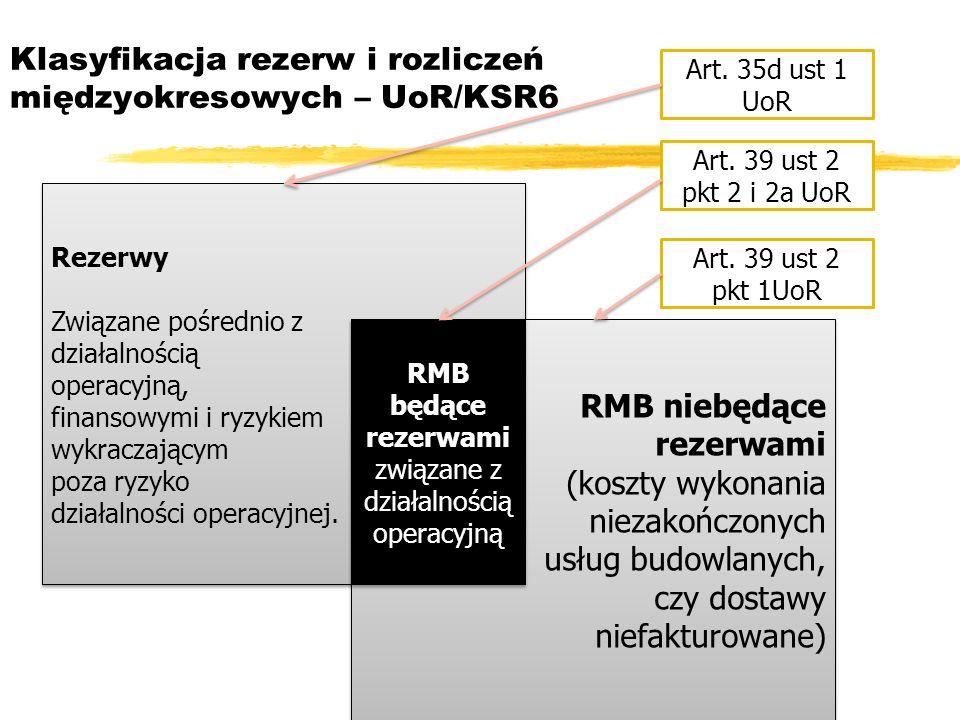 Klasyfikacja rezerw i rozliczeń międzyokresowych – UoR/KSR6 Rezerwy Związane pośrednio z działalnością operacyjną, finansowymi i ryzykiem wykraczający