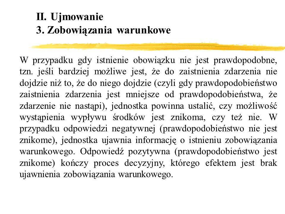 II. Ujmowanie 3. Zobowiązania warunkowe W przypadku gdy istnienie obowiązku nie jest prawdopodobne, tzn. jeśli bardziej możliwe jest, że do zaistnieni