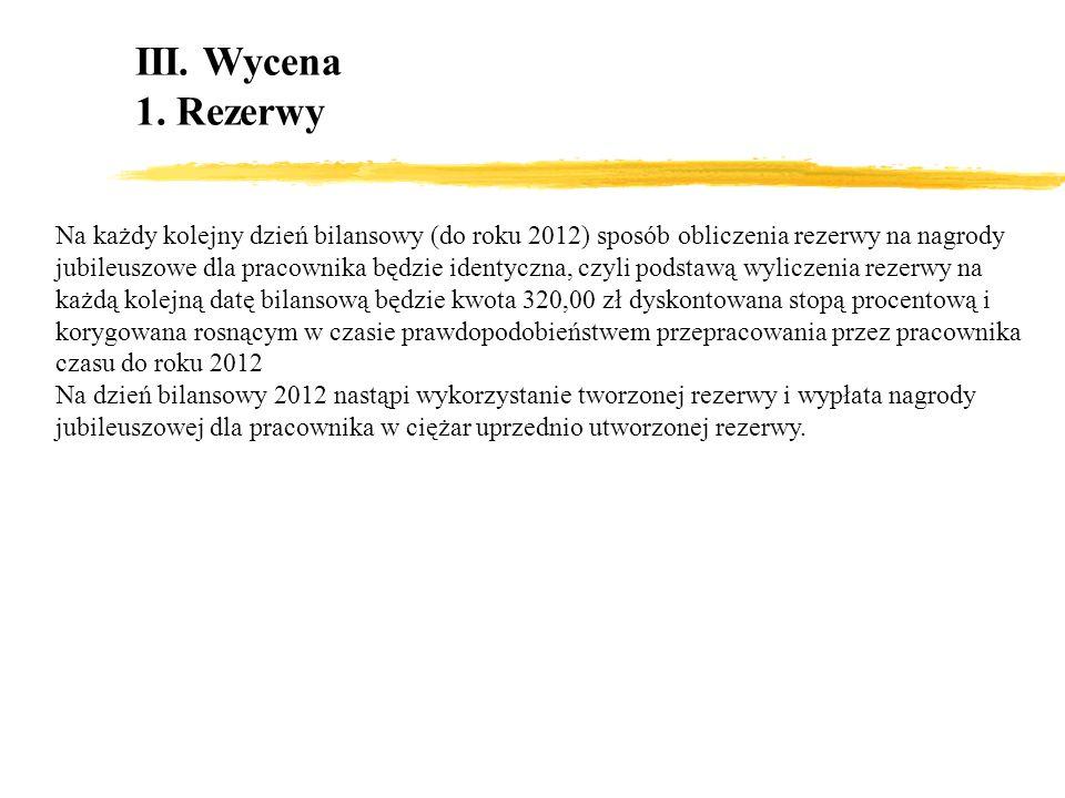 Na każdy kolejny dzień bilansowy (do roku 2012) sposób obliczenia rezerwy na nagrody jubileuszowe dla pracownika będzie identyczna, czyli podstawą wyl