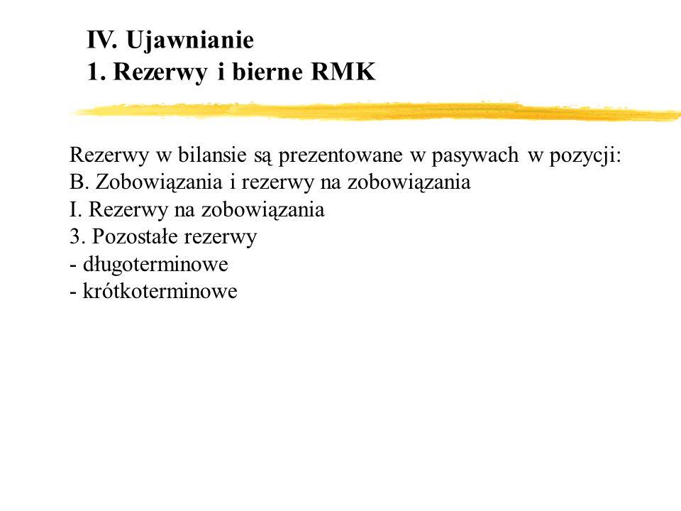 IV. Ujawnianie 1. Rezerwy i bierne RMK Rezerwy w bilansie są prezentowane w pasywach w pozycji: B. Zobowiązania i rezerwy na zobowiązania I. Rezerwy n