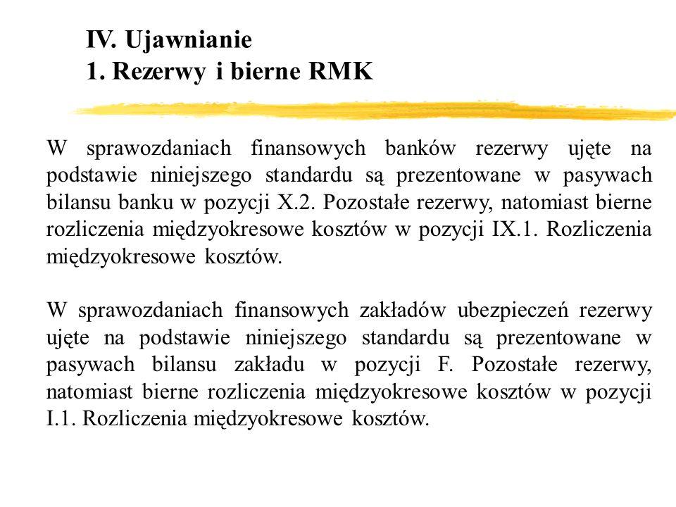 IV. Ujawnianie 1. Rezerwy i bierne RMK W sprawozdaniach finansowych banków rezerwy ujęte na podstawie niniejszego standardu są prezentowane w pasywach