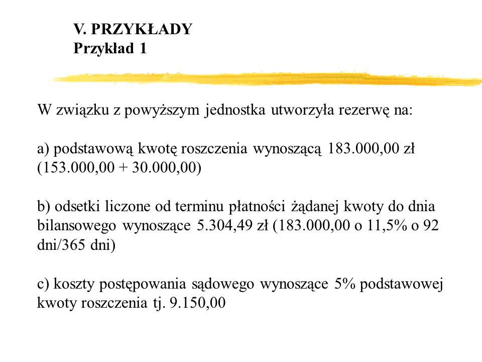 V. PRZYKŁADY Przykład 1 W związku z powyższym jednostka utworzyła rezerwę na: a) podstawową kwotę roszczenia wynoszącą 183.000,00 zł (153.000,00 + 30.