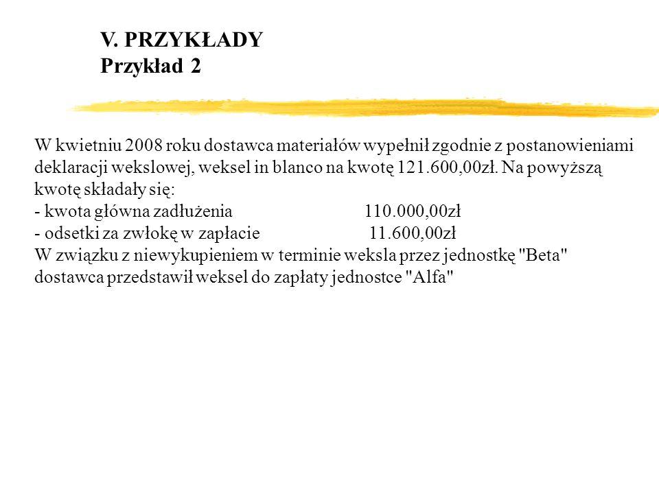 W kwietniu 2008 roku dostawca materiałów wypełnił zgodnie z postanowieniami deklaracji wekslowej, weksel in blanco na kwotę 121.600,00zł. Na powyższą