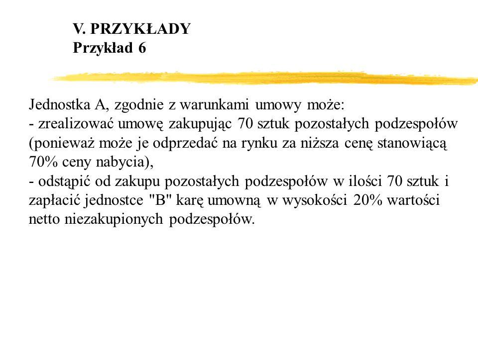 V. PRZYKŁADY Przykład 6 Jednostka A, zgodnie z warunkami umowy może: - zrealizować umowę zakupując 70 sztuk pozostałych podzespołów (ponieważ może je