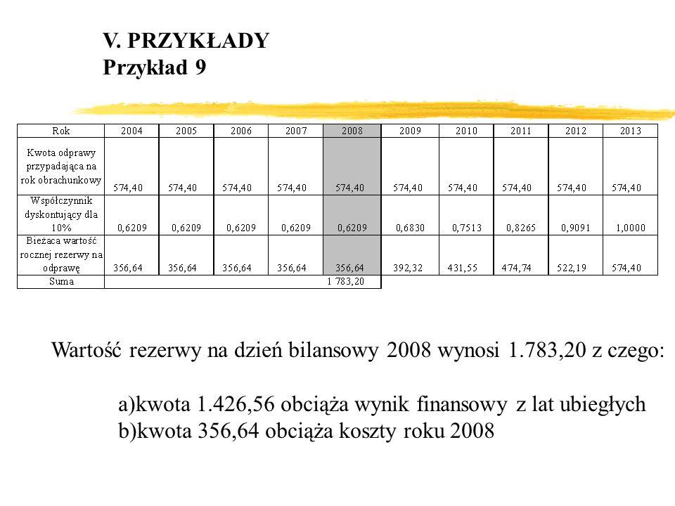 V. PRZYKŁADY Przykład 9 Wartość rezerwy na dzień bilansowy 2008 wynosi 1.783,20 z czego: a)kwota 1.426,56 obciąża wynik finansowy z lat ubiegłych b)kw