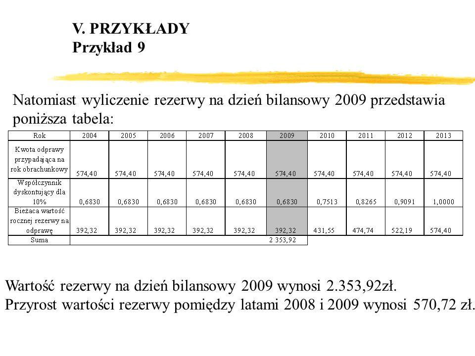 V. PRZYKŁADY Przykład 9 Natomiast wyliczenie rezerwy na dzień bilansowy 2009 przedstawia poniższa tabela: Wartość rezerwy na dzień bilansowy 2009 wyno