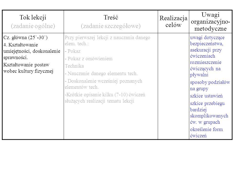 Tok lekcji (zadanie ogólne) Treść (zadanie szczegółowe) Realizacja celów Uwagi organizacyjno- metodyczne Cz. główna (25`-30`) 4. Kształtowanie umiejęt