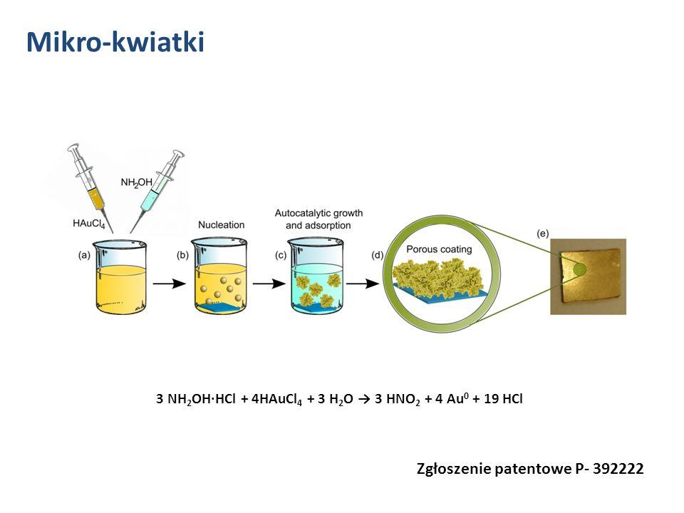 Mikro-kwiatki: kontrola morfologii Kontrola kształtu poprzez przez skład molowy sól złota : reduktor 3:8 7:8 5:8 9:8