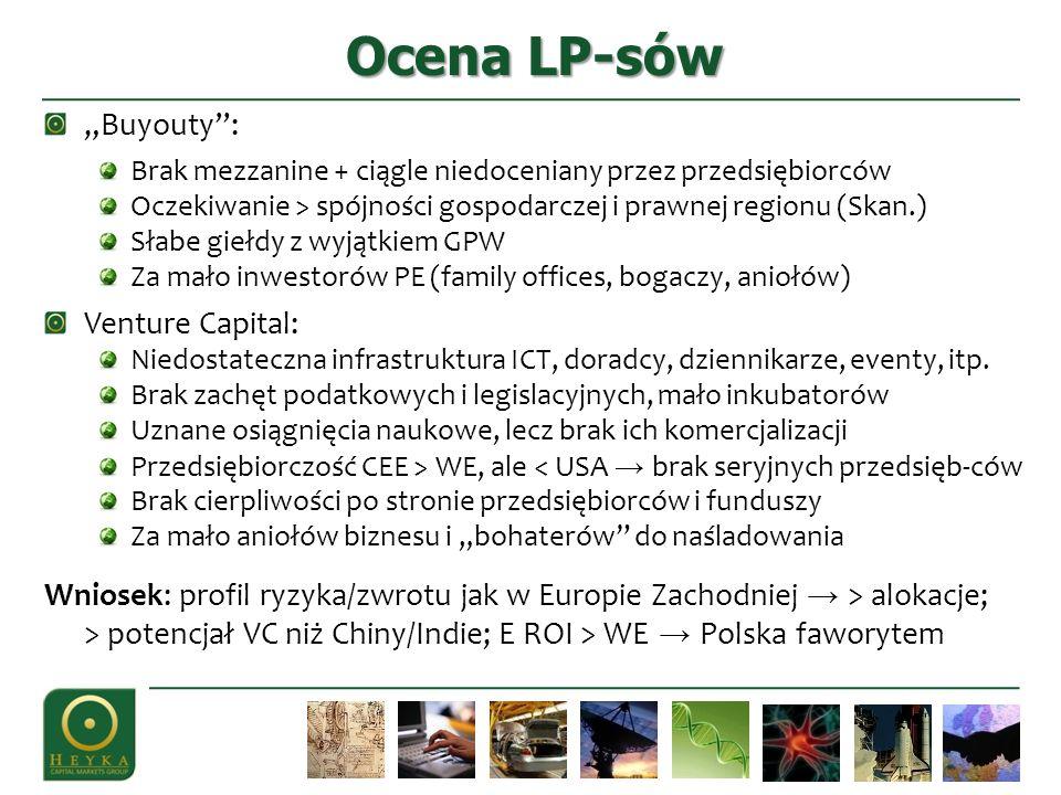 Buyouty: Brak mezzanine + ciągle niedoceniany przez przedsiębiorców Oczekiwanie > spójności gospodarczej i prawnej regionu (Skan.) Słabe giełdy z wyjątkiem GPW Za mało inwestorów PE (family offices, bogaczy, aniołów) Venture Capital: Niedostateczna infrastruktura ICT, doradcy, dziennikarze, eventy, itp.