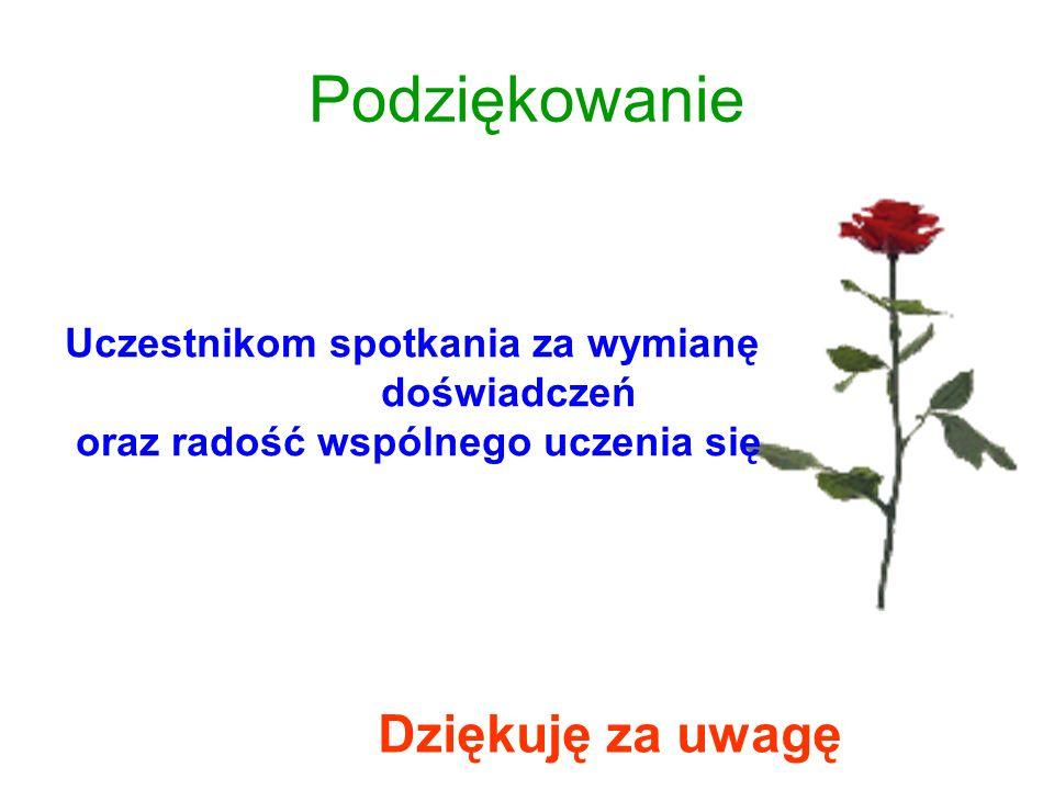 Propozycje warsztatów Jak komunikuję się z innymi.