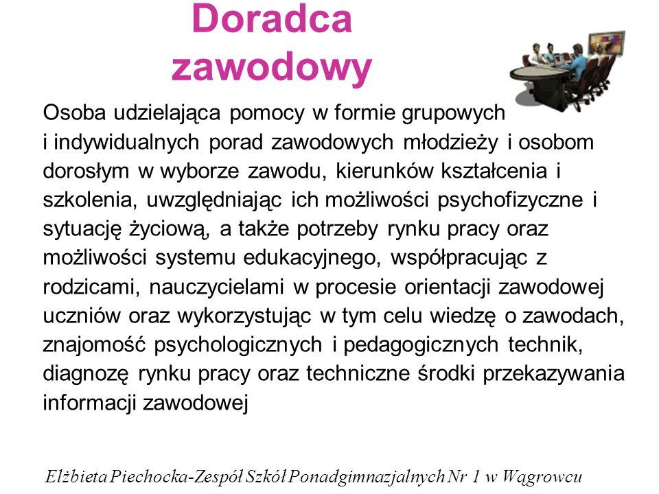 Podstawowe akty prawne Elżbieta Piechocka-Zespół Szkół Ponadgimnazjalnych Nr 1 w Wągrowcu Memorandum dotyczące.
