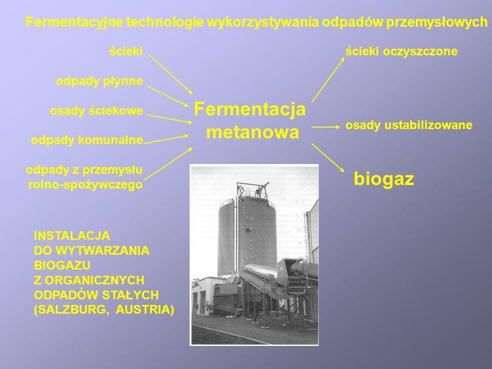 Fermentacyjne technologie wykorzystywania odpadów przemysłowych Fermentacja metanowa ścieki odpady płynne osady ściekowe odpady komunalne odpady z prz