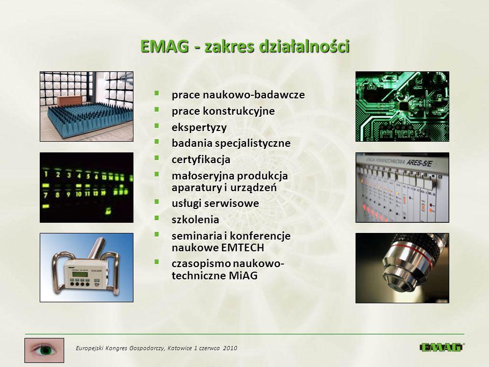 Europejski Kongres Gospodarczy, Katowice 1 czerwca 2010 EMAG - zakres działalności prace naukowo-badawcze prace naukowo-badawcze prace konstrukcyjne p