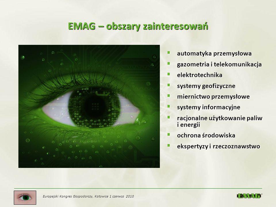 Europejski Kongres Gospodarczy, Katowice 1 czerwca 2010 EMAG – obszary zainteresowań automatyka przemysłowa automatyka przemysłowa gazometria i teleko