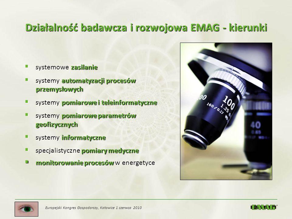 Europejski Kongres Gospodarczy, Katowice 1 czerwca 2010 Działalność badawcza i rozwojowa EMAG - kierunki systemowe zasilanie systemowe zasilanie syste
