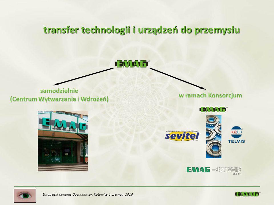 transfer technologii i urządzeń do przemysłu samodzielnie (Centrum Wytwarzania i Wdrożeń) w ramach Konsorcjum Europejski Kongres Gospodarczy, Katowice