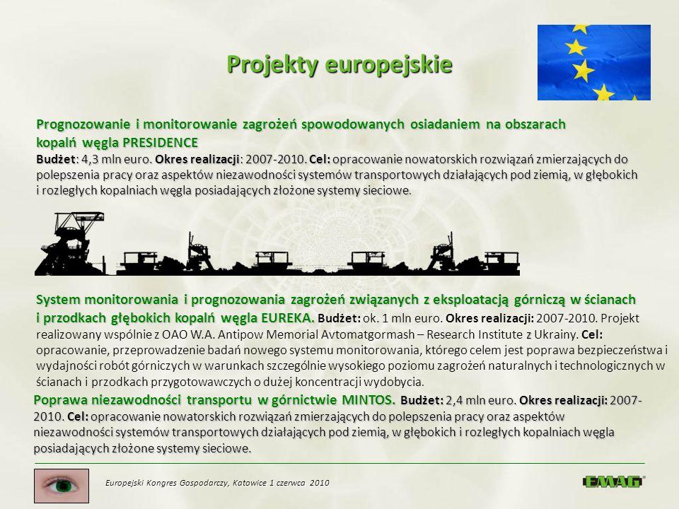 Projekty europejskie Prognozowanie i monitorowanie zagrożeń spowodowanych osiadaniem na obszarach kopalń węgla PRESIDENCE Budżet: 4,3 mln euro. Okres
