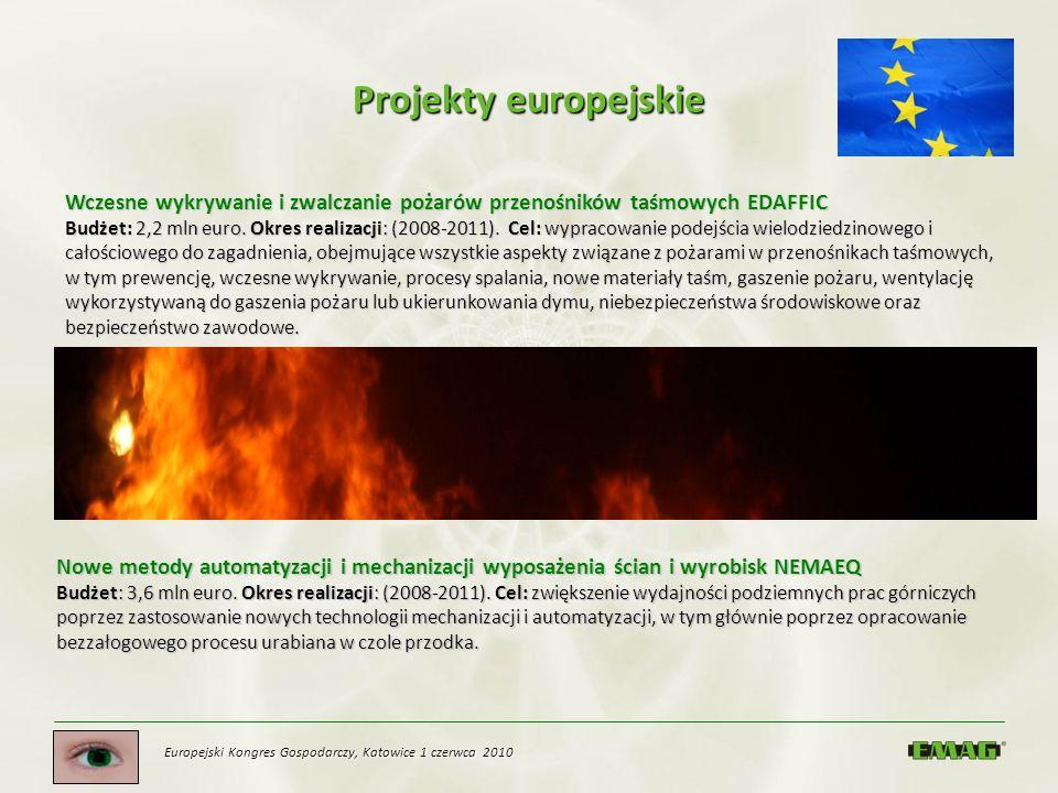 Projekty europejskie Wczesne wykrywanie i zwalczanie pożarów przenośników taśmowych EDAFFIC Budżet: 2,2 mln euro. Okres realizacji: (2008-2011). Cel: