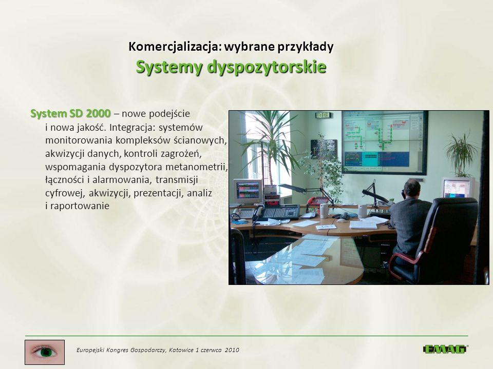 Komercjalizacja: wybrane przykłady Systemy dyspozytorskie System SD 2000 System SD 2000 – nowe podejście i nowa jakość. Integracja: systemów monitorow
