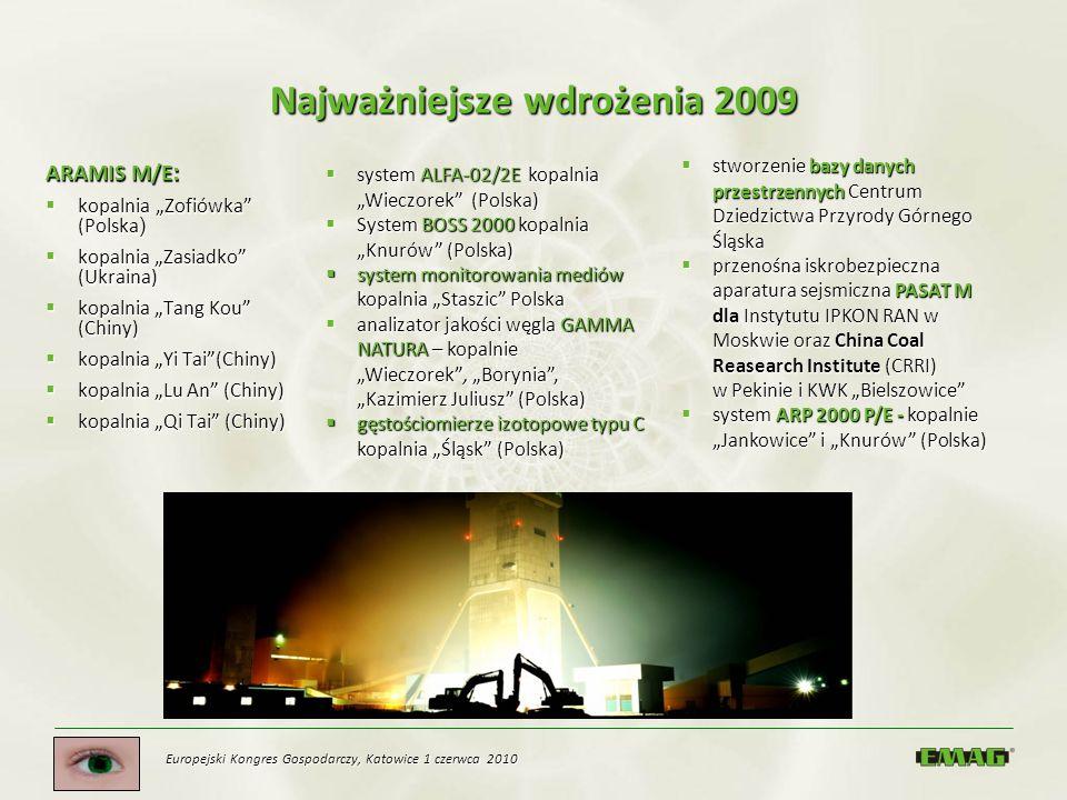 Europejski Kongres Gospodarczy, Katowice 1 czerwca 2010 Najważniejsze wdrożenia 2009 ARAMIS M/E : kopalnia Zofiówka (Polska ) kopalnia Zofiówka (Polsk