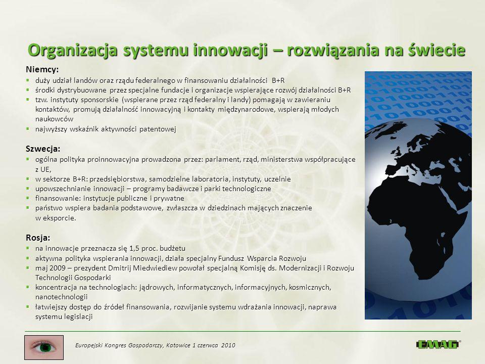 Europejski Kongres Gospodarczy, Katowice 1 czerwca 2010 Organizacja systemu innowacji – rozwiązania na świecie Niemcy: duży udział landów oraz rządu f