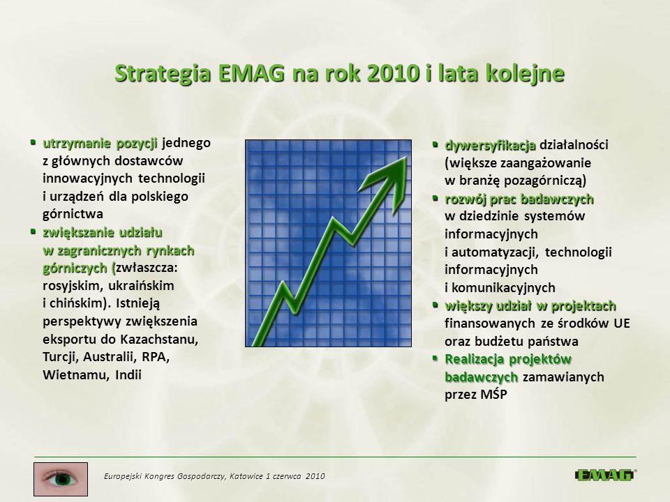 Europejski Kongres Gospodarczy, Katowice 1 czerwca 2010 Strategia EMAG na rok 2010 i lata kolejne dywersyfikacja dywersyfikacja działalności (większe