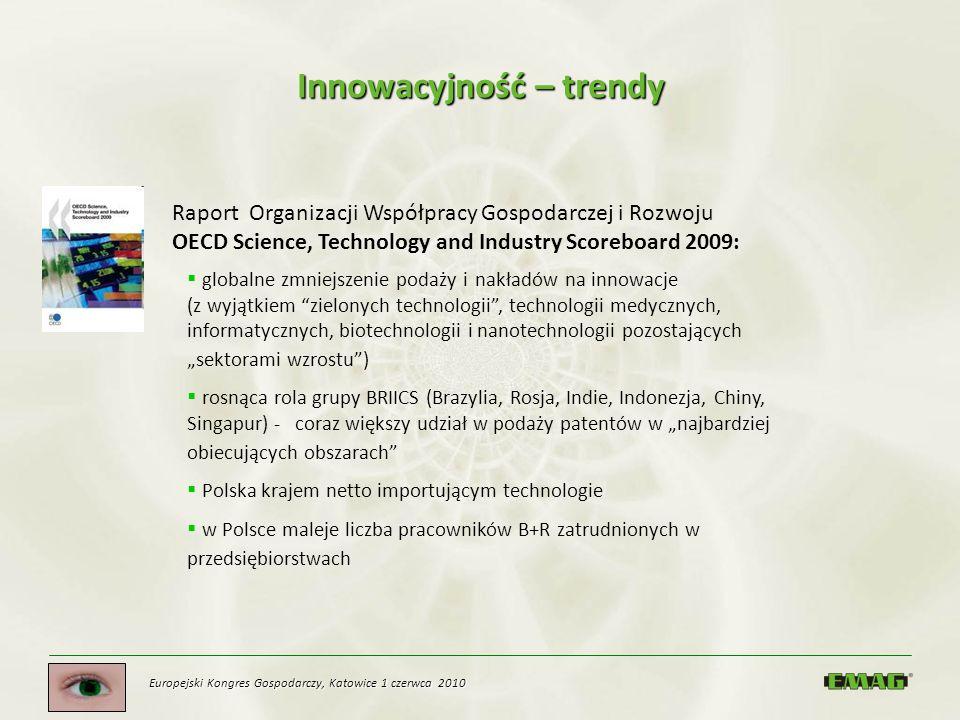 Innowacyjność – trendy Raport Organizacji Współpracy Gospodarczej i Rozwoju OECD Science, Technology and Industry Scoreboard 2009: globalne zmniejszen